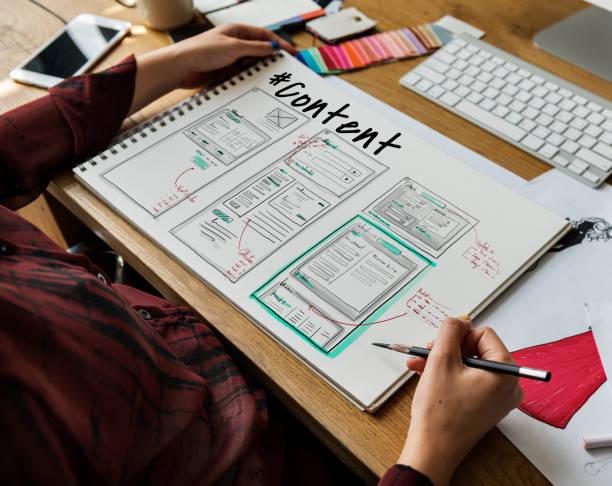 Building Your Profitable Content Website